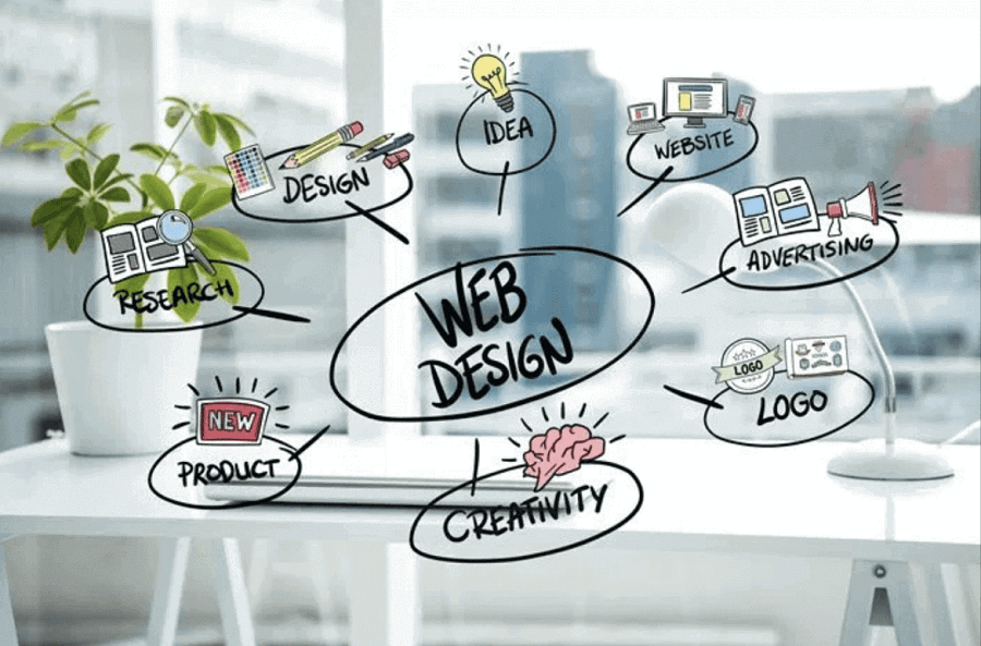 Web Designing Hacks