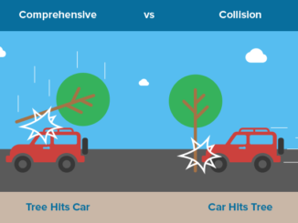 Comprehensive vs. Collision Coverage: Understanding the Basics