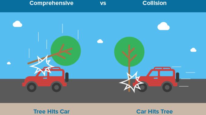 Comprehensive vs. Collision Coverage: Understanding the Basics